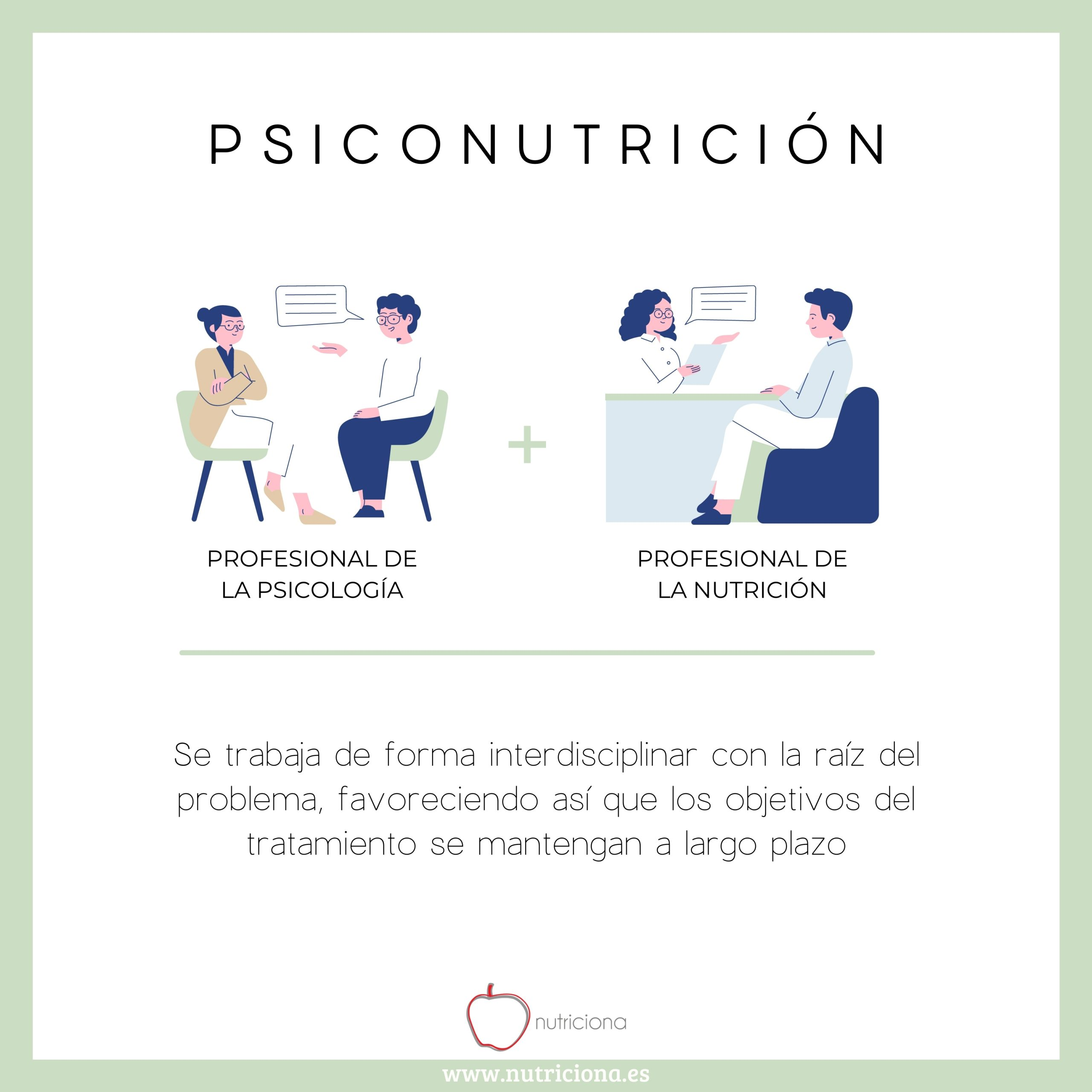 "Infografía en la que se pueden ver dos imágenes vectorizadas. La de la izquierda, dos personas, una psicóloga y el paciente enfrente hablando, a su derecha, la otra imagen con un símbolo + en el medio de ambas. Una nutricionista hablando con un paciente. Debajo de ambas, un texto en el que se puede leer ""se trabaja de forma interdisciplinar con la raíz del problema, favoreciendo así que los objetivos del tratamiento se mantengan a largo plazo"" En la parte inferior central, el logo de NUTRICIONA."